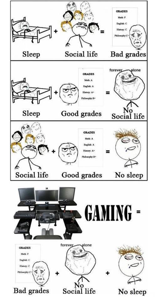 Gamer's life. . Social life Good grades No sleep. Bad grades? Do you take me for some bloody casual?