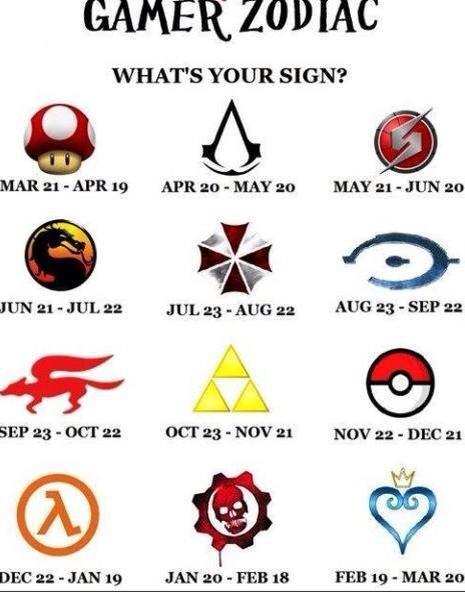 """gamer zodiac. . GAMER ; WHATS YOUR SIGN? APR: tit' tait AUG an iii) DEC an """" JAN my MAY It - JUN an AUG At """" MW an Ill) NOV an - DEC 21 talt. Pokemon"""