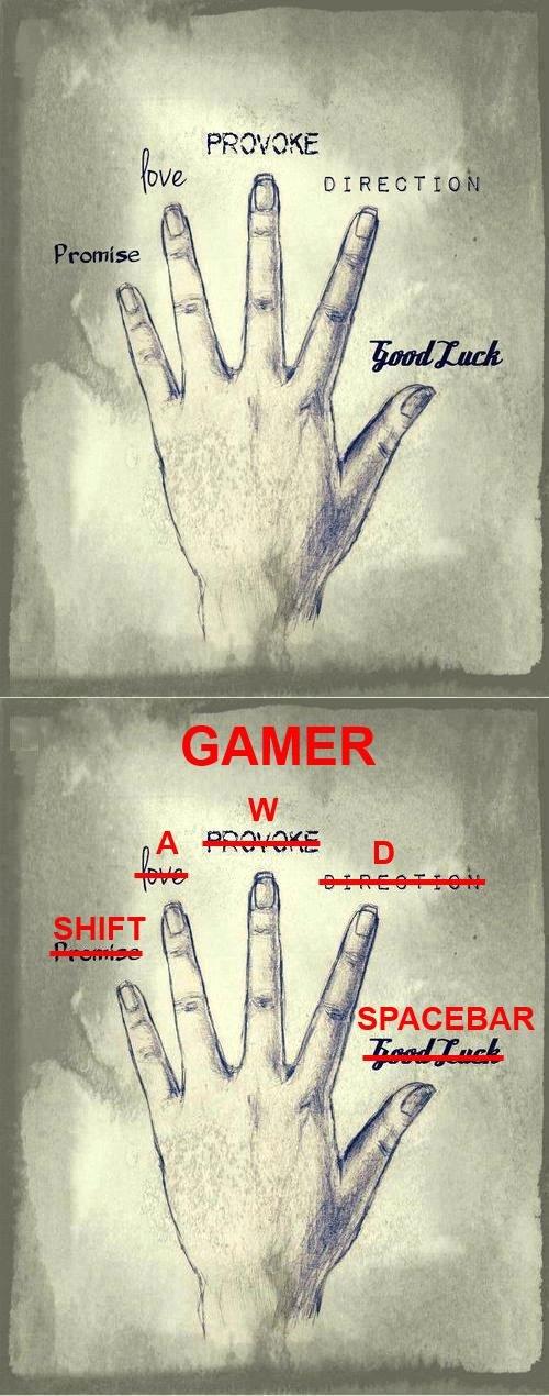 Gamers. must have description..