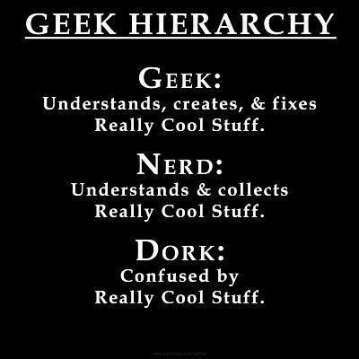 Geek, nerd, dork. Probably a repost.. GEEK HIERARCHY GEEK: Understands, creates, & fixes Really Cool Stuff. NERD: Understands & collects Really Cool Stuff. DORK