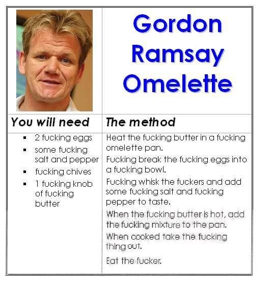 Gordon Ramsay's Omelette Recipe. How to make an Omelette.. Chivas 1 : nep of ( g butter Heat the _ g .blotter in p pen. p Speking bowl. g whisk: the ) rs end (n