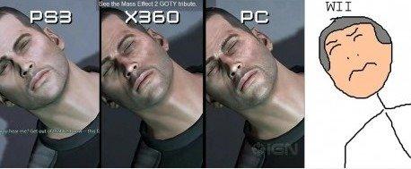 Graphics. .. Gameplay before graphics.