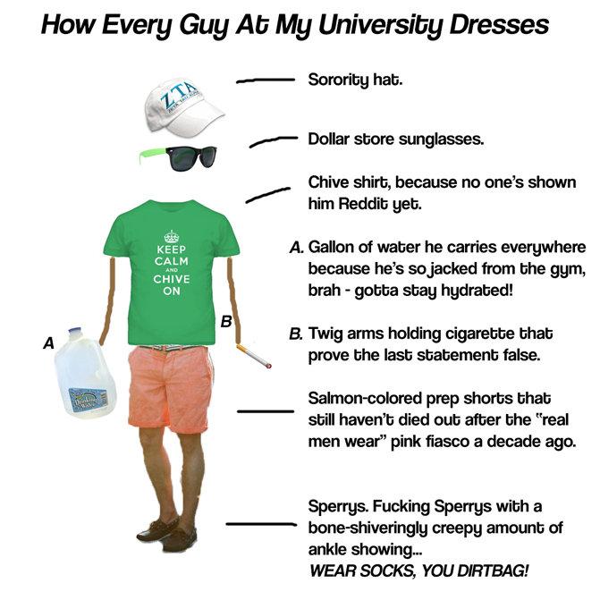 HEGAMUD. . How Every Guy At My University Dresses Sorority hat. fl Dollar store sunglasses. Chiara shirt, because no tarte' s shown ff him Fleapit we becauseyou