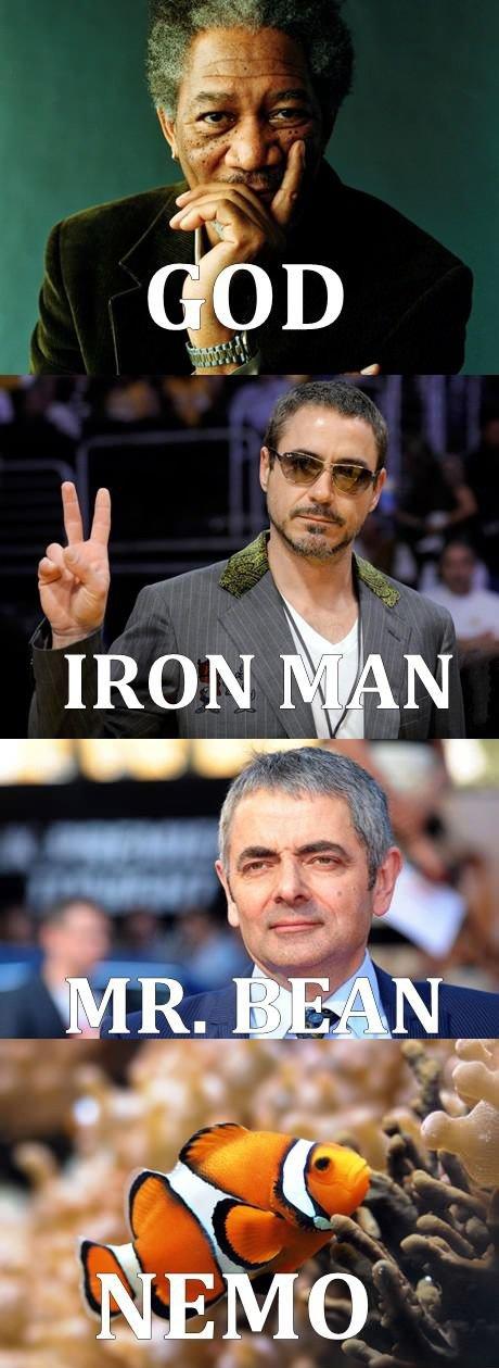 How I see them.... Morgan Freeman, Robert Downey. Jr, Rowan Atkinson, Clown fish.