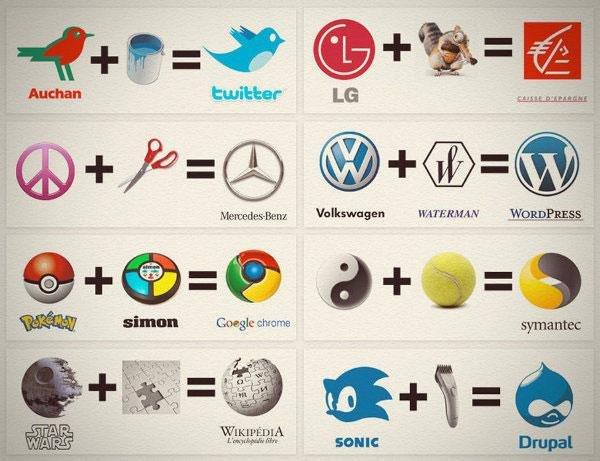 making a company logo - 1001+ Health Care Logos