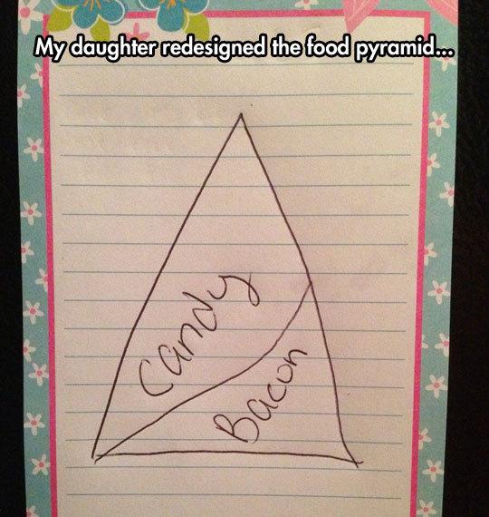 I Like This New Pyramid. I Like This New Pyramid isfunny.net/.