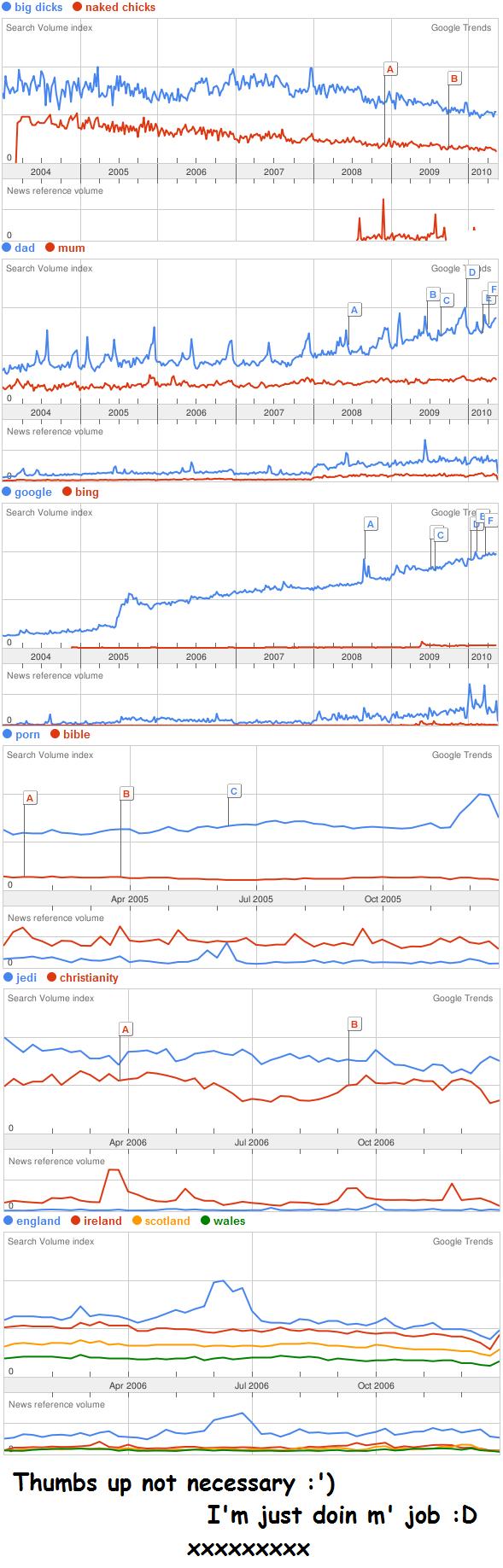 trends google nude fun