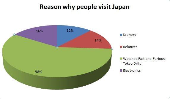 Japan Religion Chart Keninamas