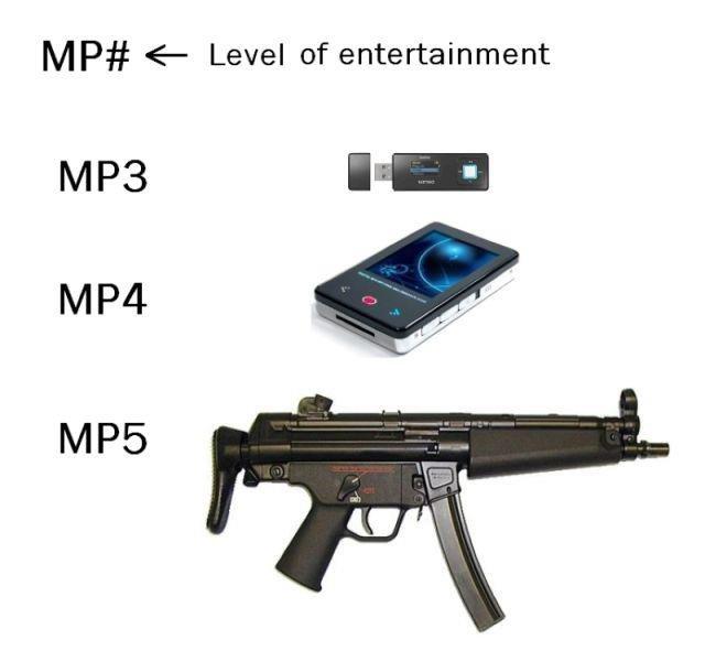 levels of fun. . hhp#. MP7 i love you