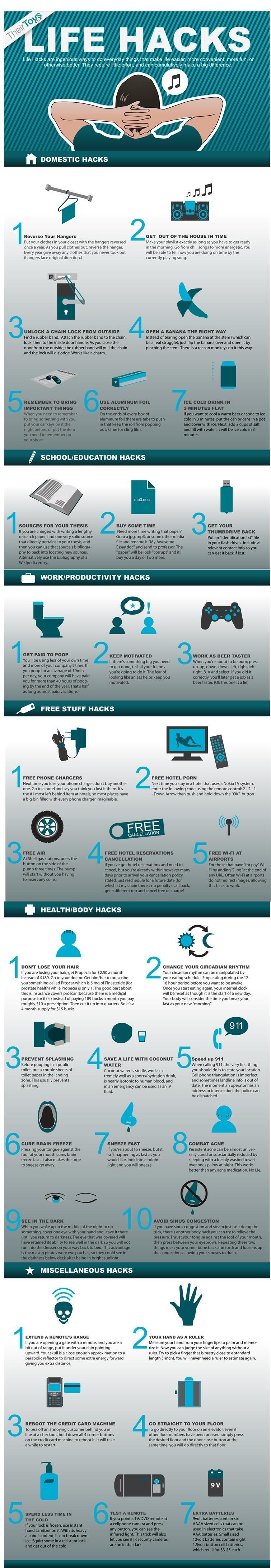 Life Hacks. Easy, yet simple. Not Oc.