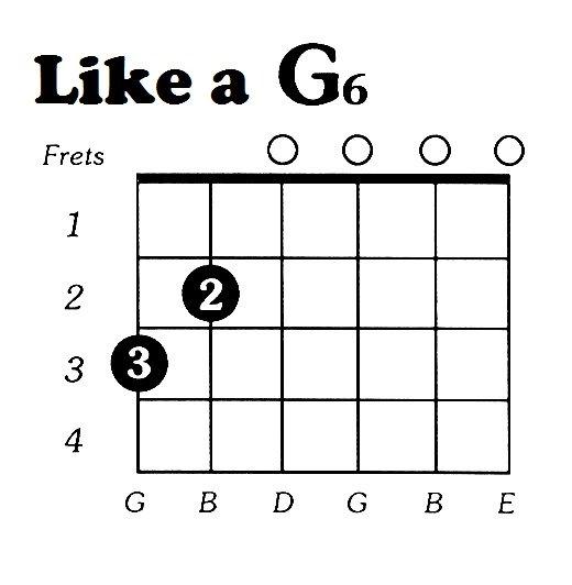 like a G6. guitar. Like a Guitar