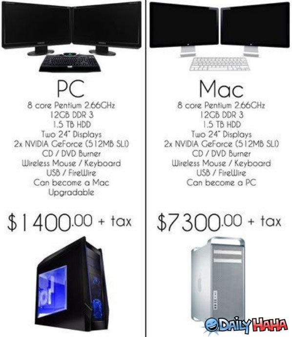 Mac and PC.. it's true, don't deny it mac users.. 8 core 8 core Pentium DDT? 3 DISH? 3 loo 24' Displays Tun: 24' Displays 2: Nwh' A Geforce ( SLO b M/ Geforce (