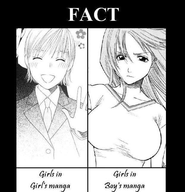 Main difference between .... Shōjo (aimed at girls) and Shōnen (aimed at boys) manga... Boys in shounen anime