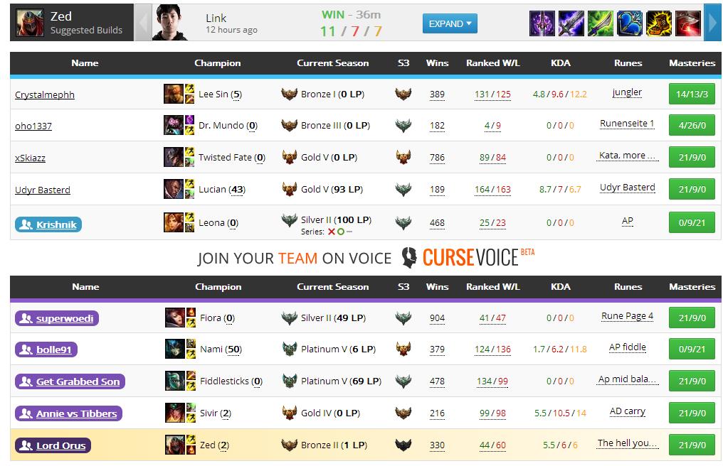 Team matchmaking rating