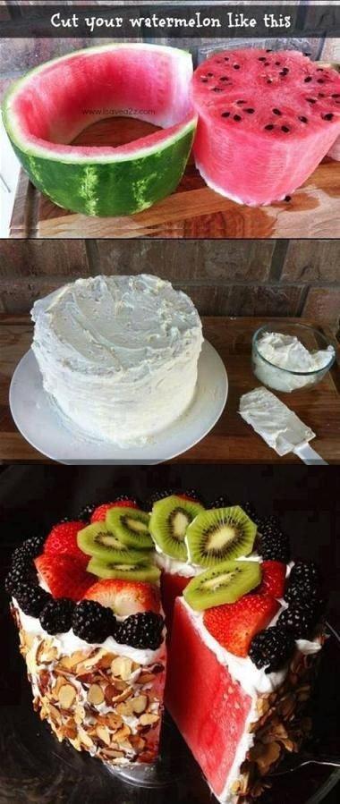 Melon Cake. . i: i, 2 cour watermelon like thit. fruit cake