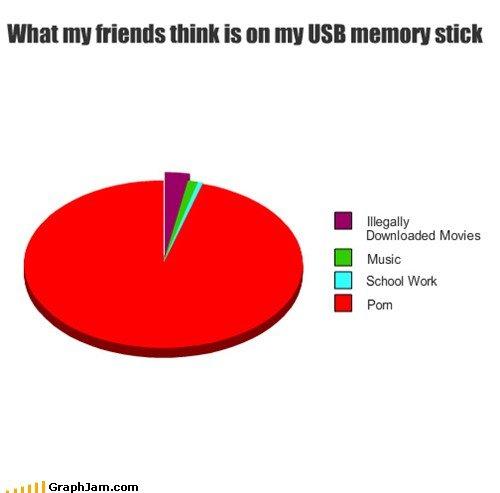 "Memory Sticks. OC. Inna! ' mini is "" m Ilsa ' slick Illegally Movies i love you Merry Christmas"