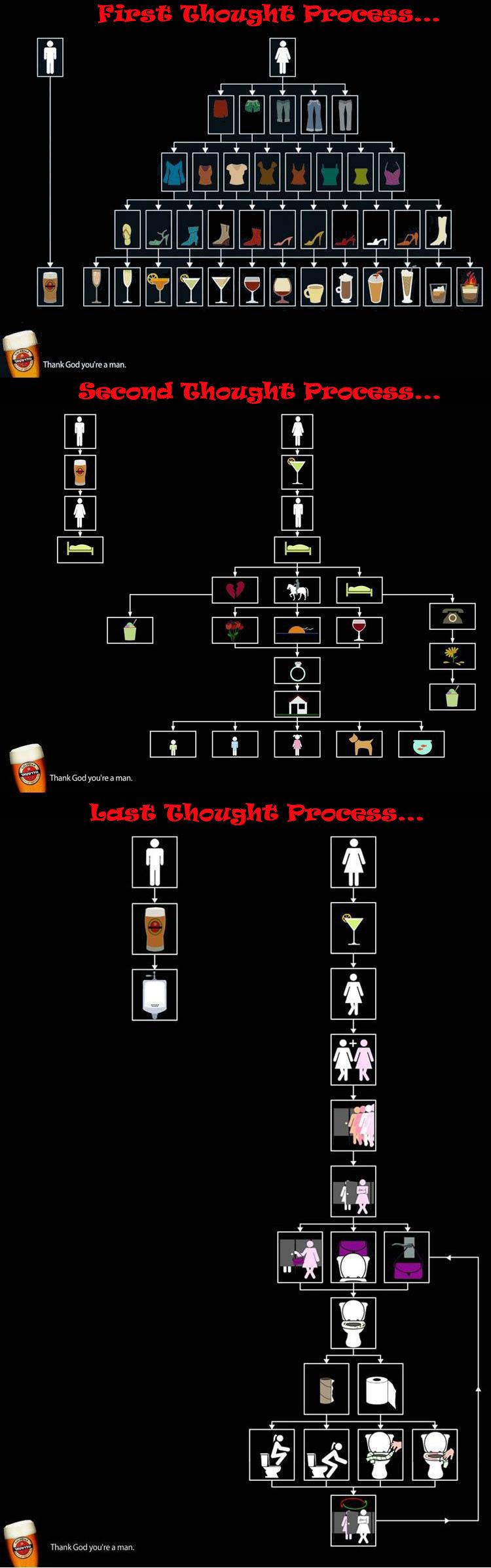 Men vs Women Going for a Drink. . Men vs Women Goi