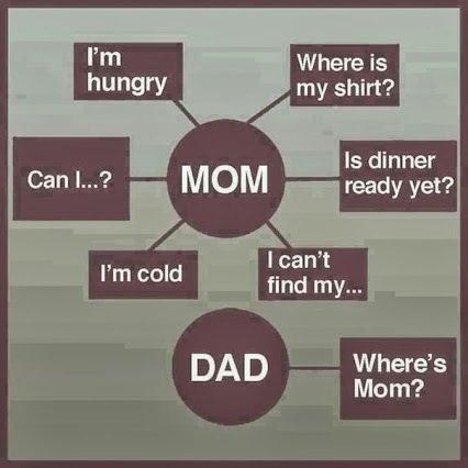 Mom vs Dad. .. Gif speaks for itself.
