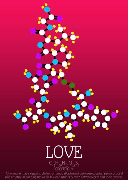 Mother Fucking Science. Happy singles awareness day... Oxytocin makes women produce breast milk.