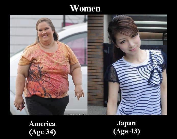 'MURICA!!. . America Age 34). 55 women usa Japan