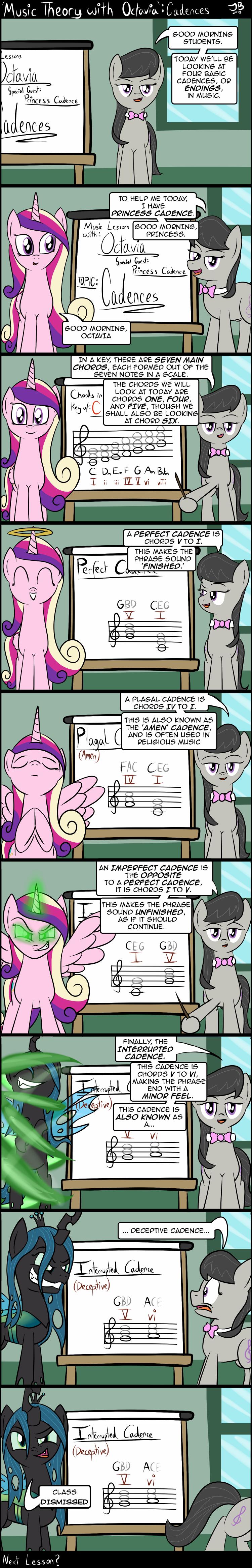 Music Theory with Octavia. Music Theory with Octavia: Cadences by ~ReakkorShrike.. That was pretty good.