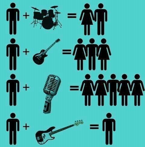Musicians. .. it's a flute
