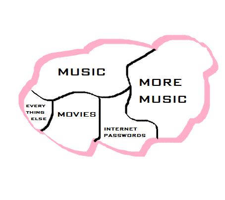 my brain. . MERE MUSIC: EVERY TH IHE ELSE MENEER' INTERNET PAS ETD DE
