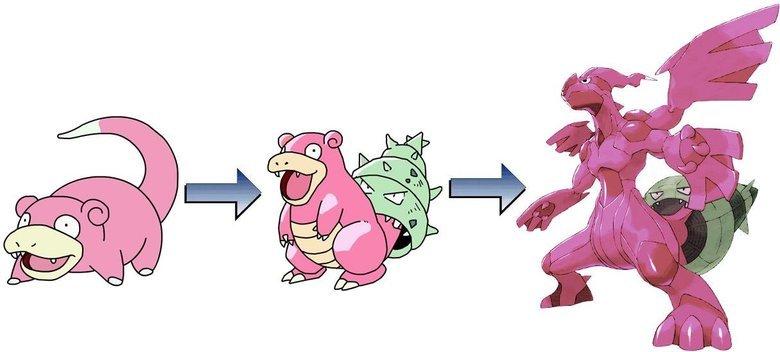 My opinion on Pokemon Mega-Evolution. .. related