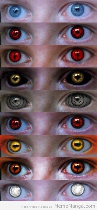 Naruto Real Life Eyes. Got it from mememanga.com/.. I just want the blue eyes