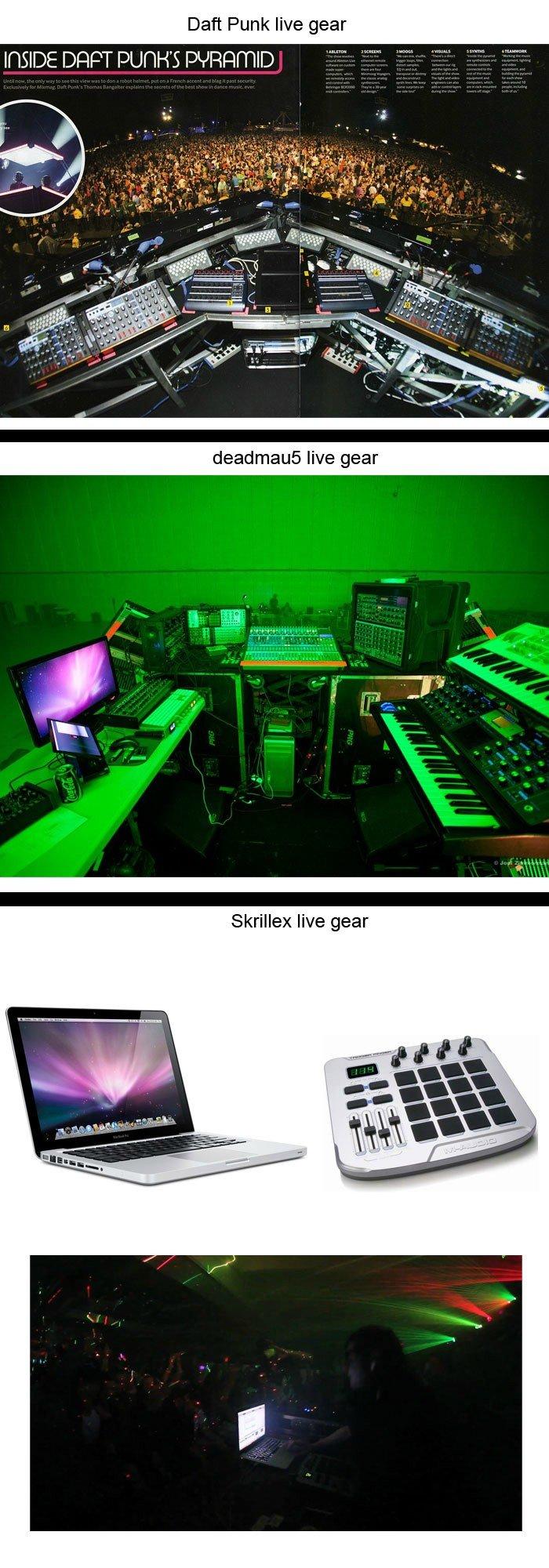 No Skrillex, Mac is not an instrument. . Daft Punk live gear Skrillex live gear. Do musicians even use instruments anymore? daft punk ftw