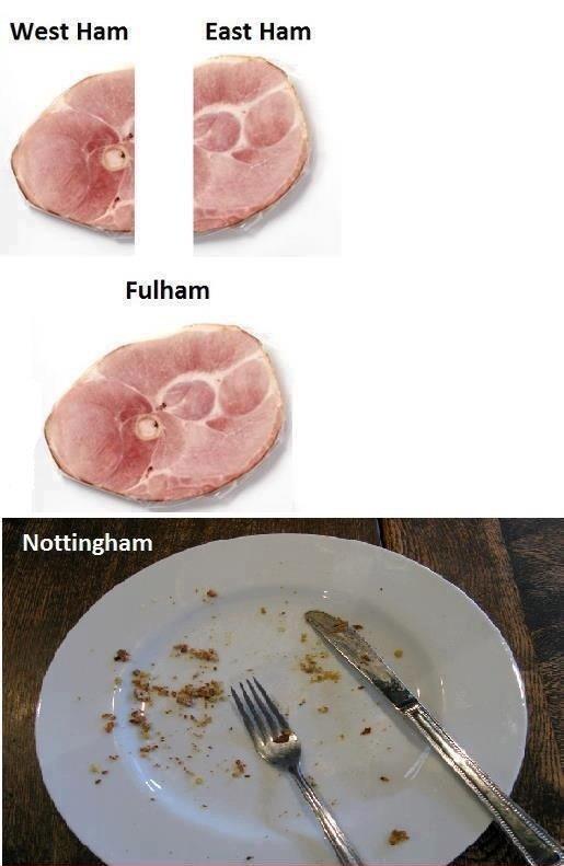 Now i get it :D. . Ham Nottingham. New Hampshire