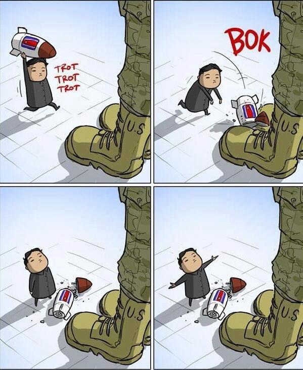 Nuclear War. description.