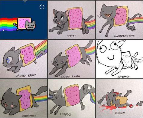 Nyan Cat. je m'appelle claude jooo plaa pleee plooo.