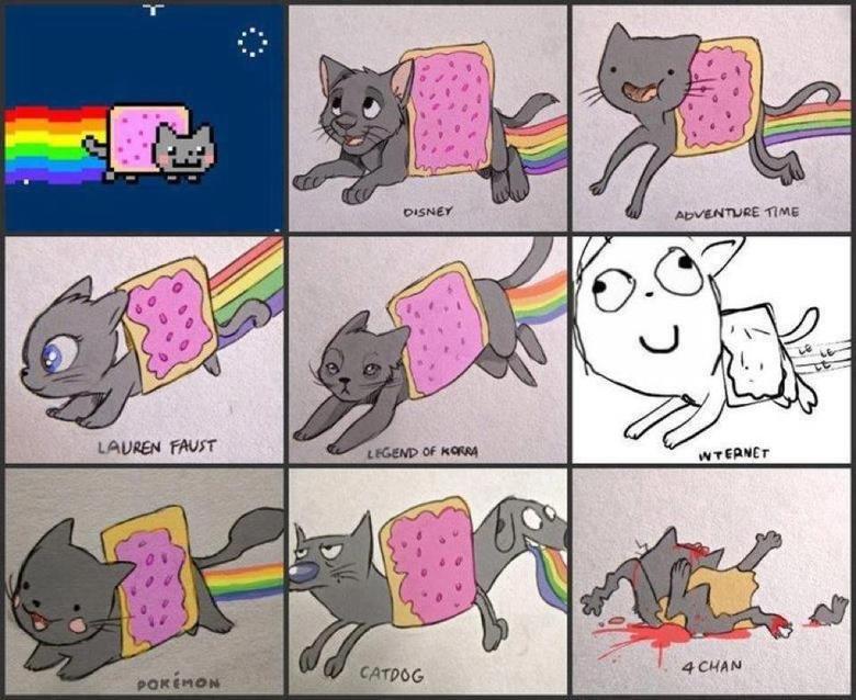 Nyan cats. .. Nya?