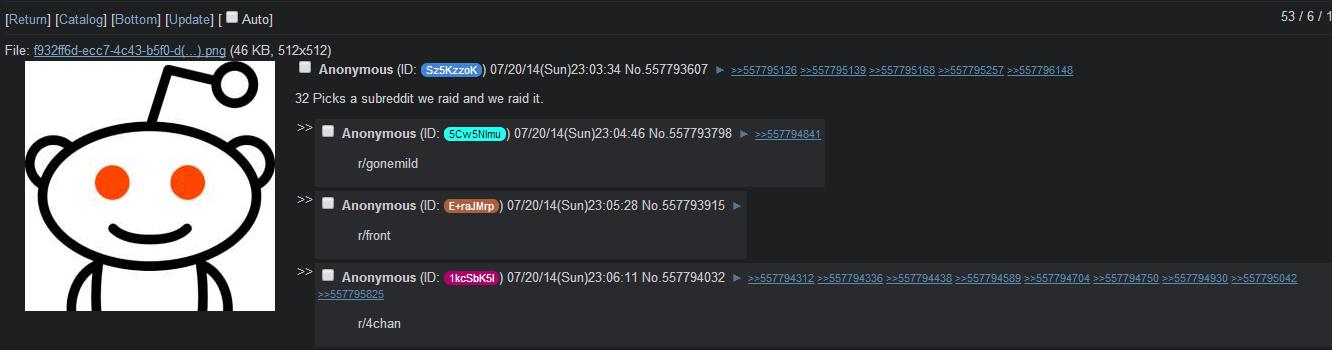 Oh, 4chan. . File II II II I I I Auto] 32 Picks 3 subreddit we raid r/ gonewild r/ fro roshan