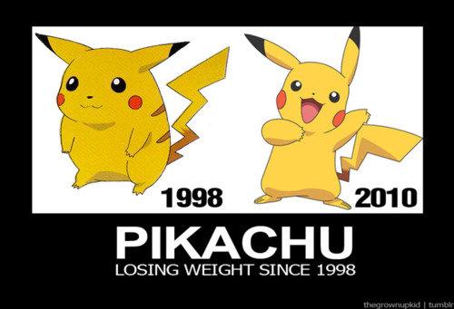 Pikachu. . WEIGHT SINCE 1995. R U CALLING ME FAT????
