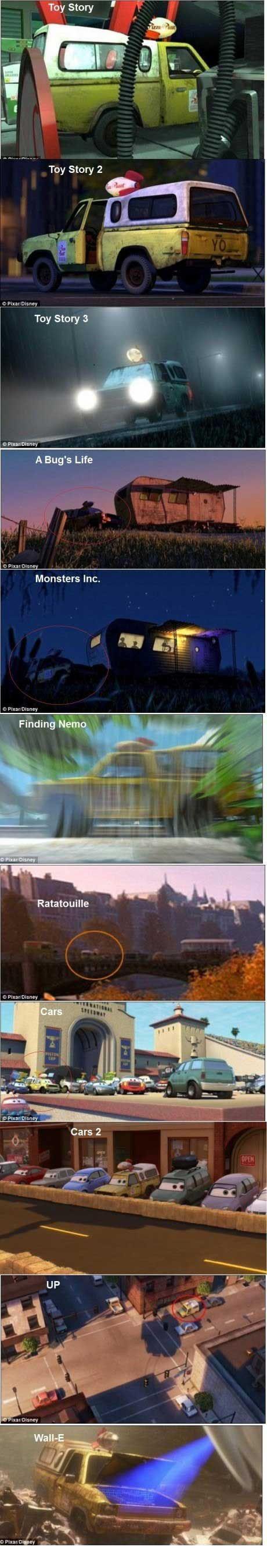 Pizza Planet. . Tay Story 3 Plndr. r? ihatey A Bug' s Lite Monsters inc. i 2' Pilaf Disney b rm Ratatouille i E F' IJI.: H Disobey C? Paar Dir, FIE