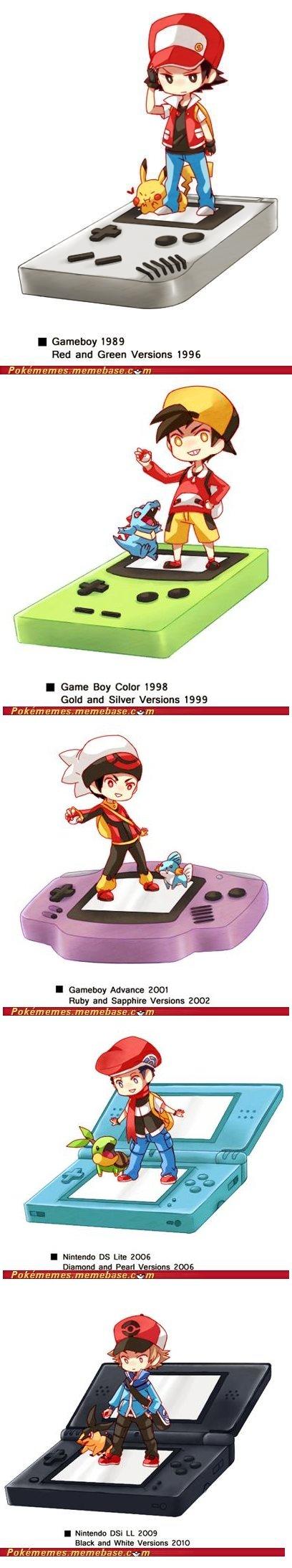 Pokemon Game Evolution