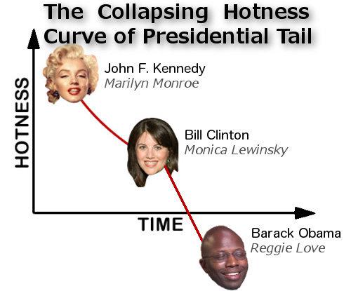 [Image: Presidential+tail+presidential+girlfrien...291144.jpg]