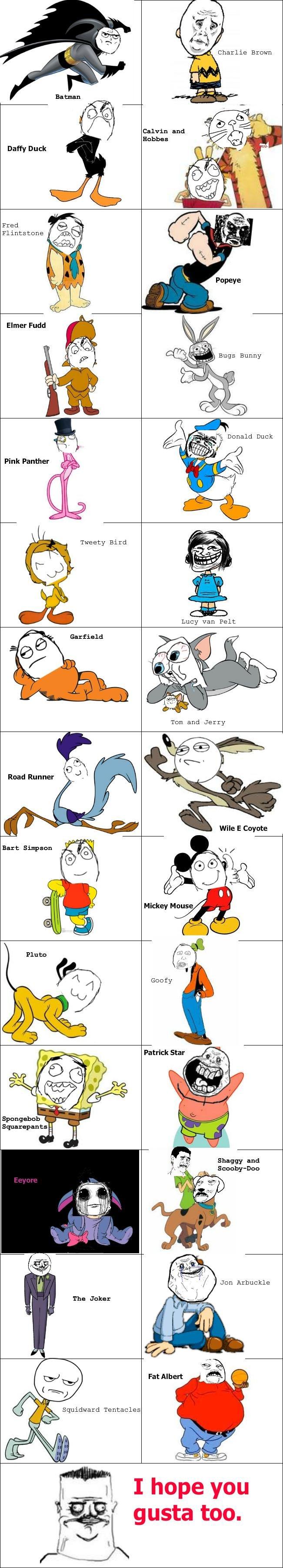 Rage Equivalents. Credit to Reddit: i.imgur.com/SJgkv.jpg. Flintstone r Elmer Fudd Pink Panther meaty Bird nad Road Runner Spanglish Shaggy and Thu Jan:. tweety bird is a guy.