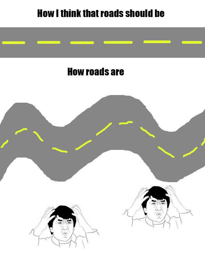 Roads. OC.