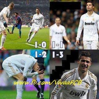 Ronaldo Cries vs Barca. Watch Ronaldo's expressions. Ronaldo Barcelon