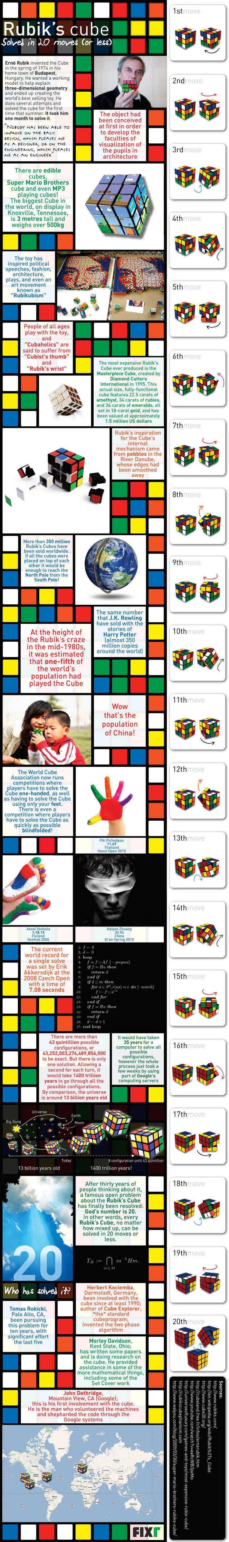 Rubix Cube!. .. interesting....