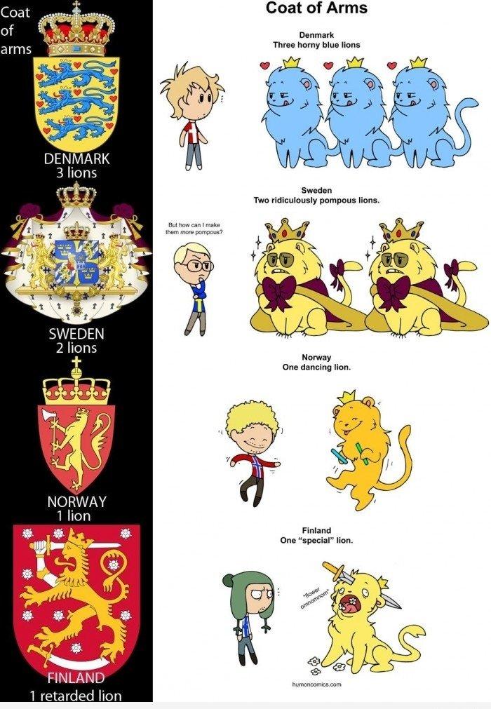 Skandinavci tudi