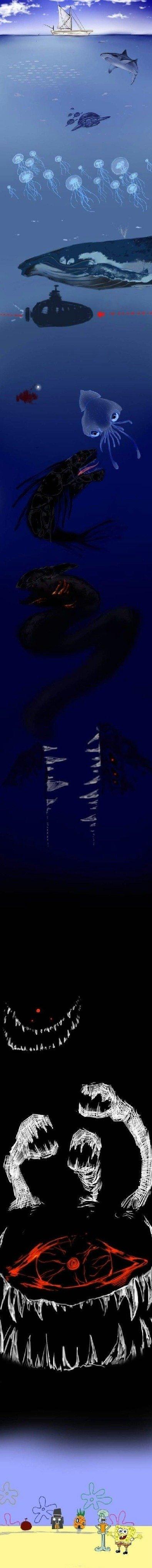 Scary Sea Monsters. . Iir-