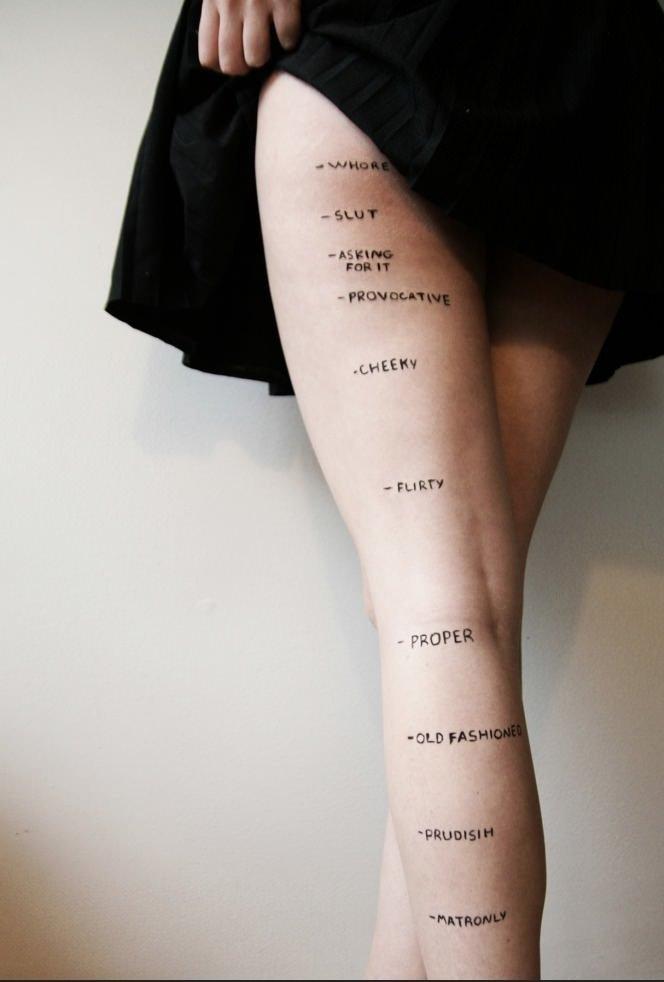 Skirt Length Guide. .. >prudisih