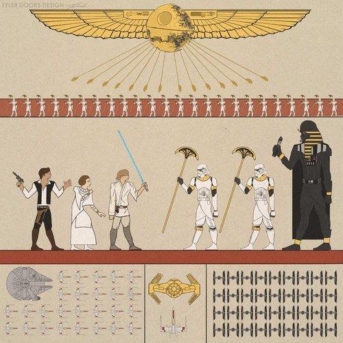 Star Wars Egyptian. .