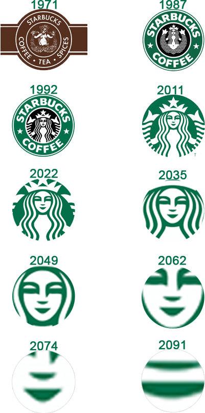 Starbucks Drawing Tumblr