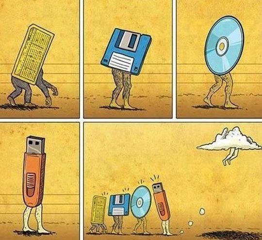 Storage Evolution. .. Cloud storage still uses a physical medium