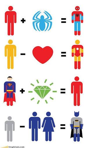 Superhero Math. .. So starting at superman + kryptonite + blue spider = spiderman feels batman